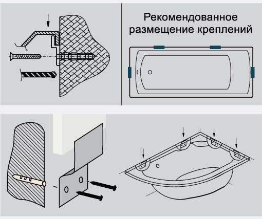 Как установить стальную ванну своими руками – последовательность работ