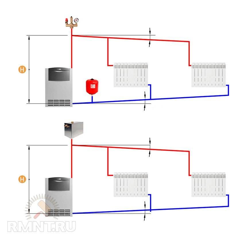 Особенности водяного отопления без насоса в частном доме: монтаж и обслуживание