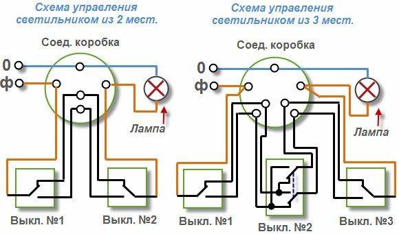 Конструкция перекрестного выключателя: особенности применения и советы как выбрать перекрестный выключатель. 150 фото идей использования