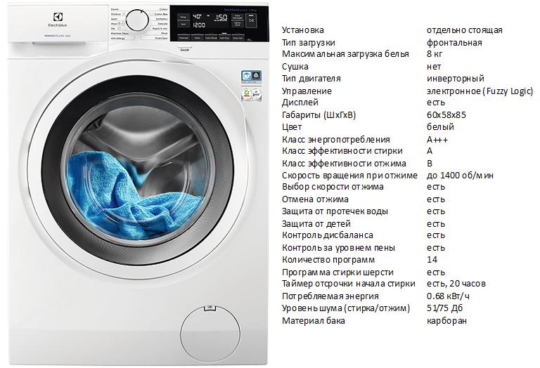 Топ 10 лучших стиральных машин с сушкой – рейтинг 2020 года