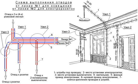 Монтаж электропроводки своими руками: 105 фото, видео, схемы и описание укладки