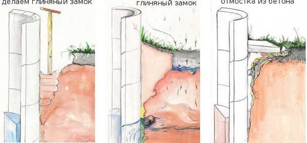 Как сделать глиняный замок для скважины
