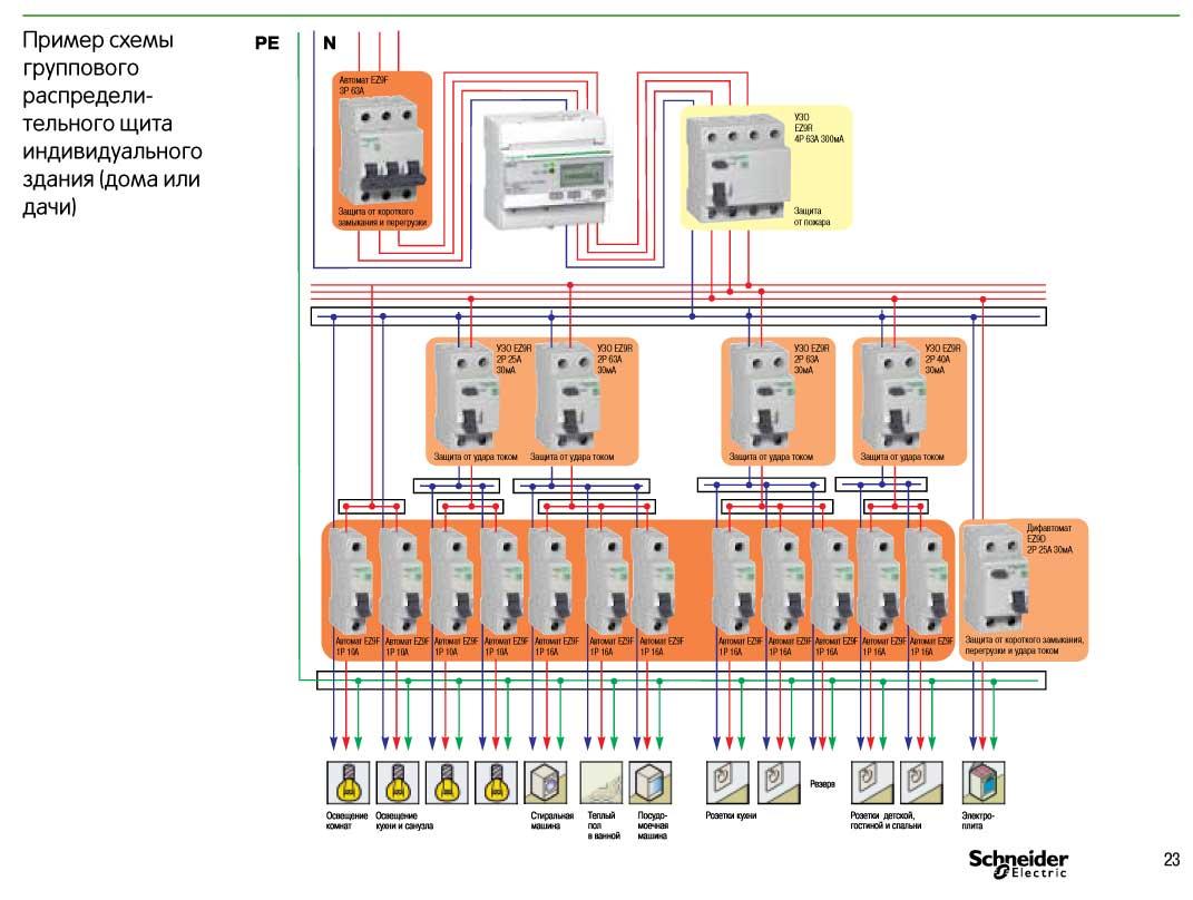 Инструкция по сборке распределительного щитка: схемы, правила установки и подключения основных элементов (155 фото + видео)