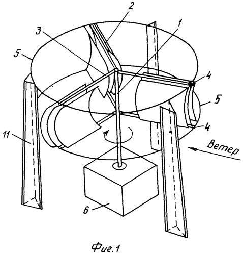 Как сделать ветрогенератор на 220в своими руками и выгодно ли это