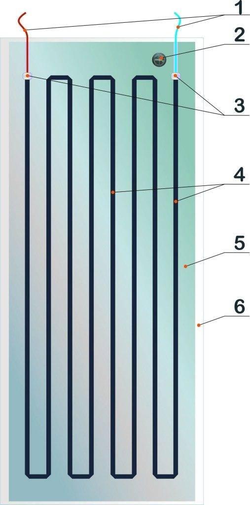 Пленочные системы инфракрасного отопления