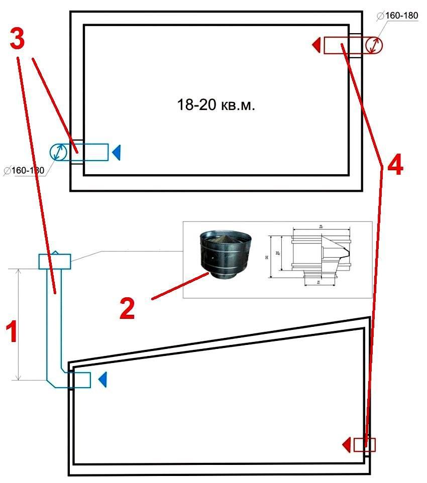 Вентиляция железного гаража своими руками - как правильно сделать