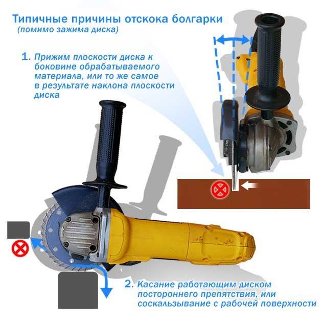 Как правильно работать болгаркой, не опасаясь травм и повреждений + видео