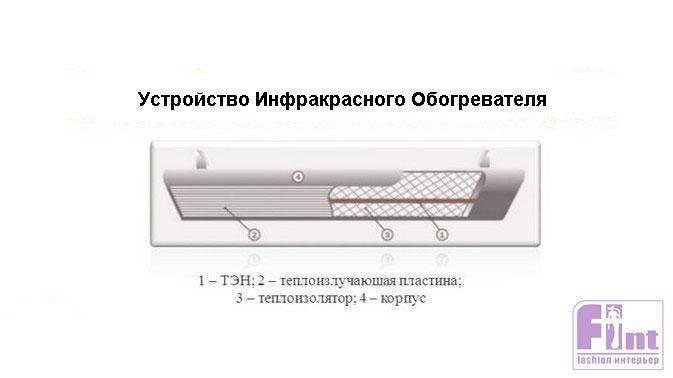 Принцип работы инфракрасного обогревателя - конструкция, преимущества и недостатки, ик-обогреватели потолочного типа