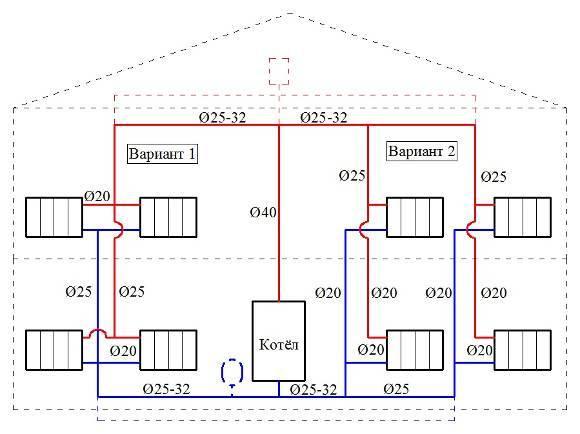 Гидравлический расчет системы отопления с примерами