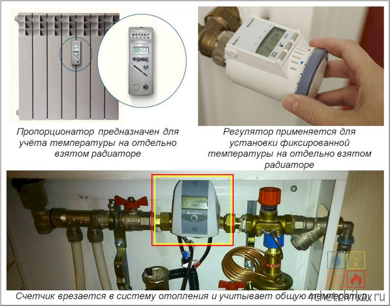 Расчет отопления при введении в эксплуатацию опу