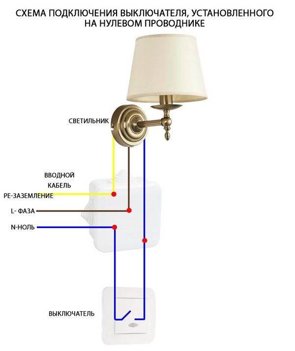 Почему светодиодная лампа светится после выключения: поясняем суть