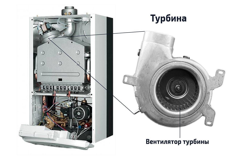 Турбированный газовый котел: настенный, напольный, двухконтурный