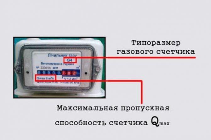 Виды газовых счетчиков для частного дома, квартиры