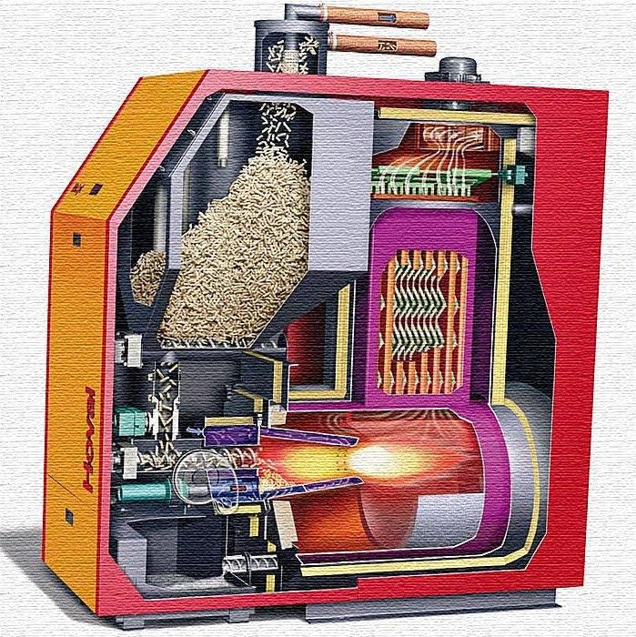 Принцип работы пиролизного котла отопления
