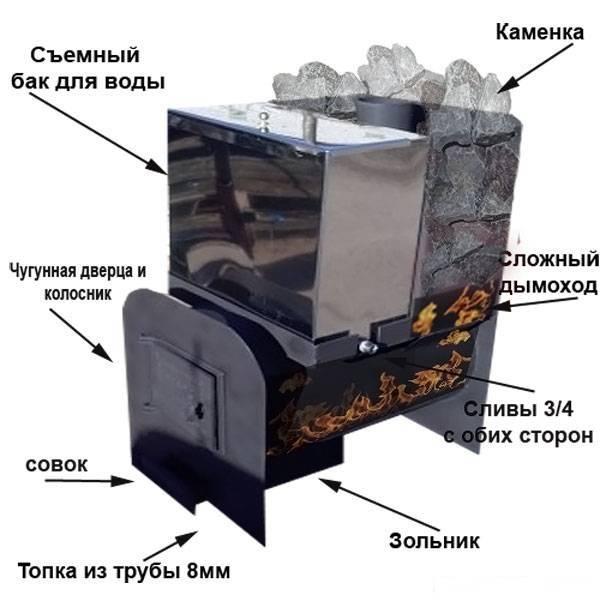 Печь для бани с баком для воды, дровяная банная печь своими руками