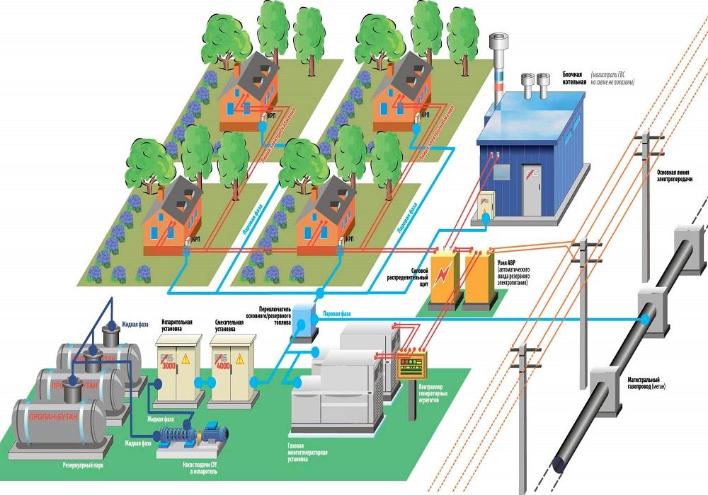 Гост 21.610-85 (ст сэв 5047-85) система проектной документации для строительства (спдс). газоснабжение, наружные газопроводы. рабочие чертежи (с изменением n 1)