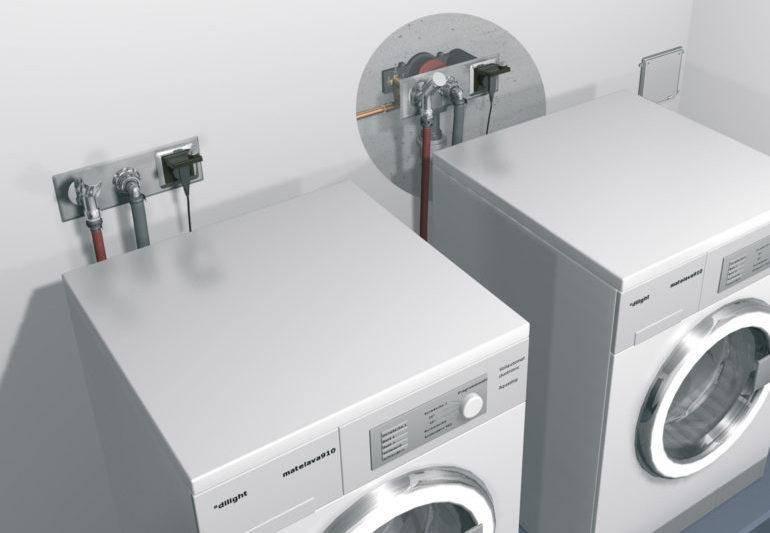 Розетка для стиральной машины в ванной: принципы установки - точка j