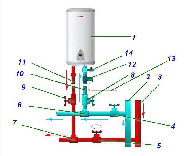 Установка водонагревателя: схема подключения бойлера к водопроводу