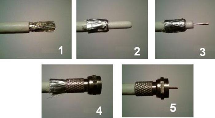 Антенный штекер: правильно разделать тв кабель и присоединить разъём, способы закрепления соединителей
