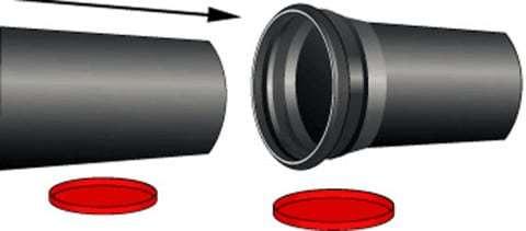 Какие лучше выбрать канализационные трубы: пвх или чугунные, плюсы и минусы