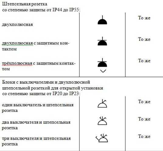 Условные обозначения в электрических схемах