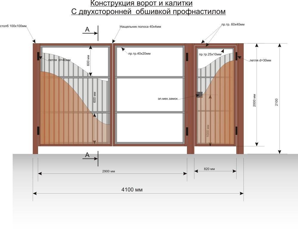 Ворота из профнастила своими руками: чертежи, схемы, эскизы, конструкция ворота из профнастила своими руками: чертежи, схемы, эскизы, конструкция
