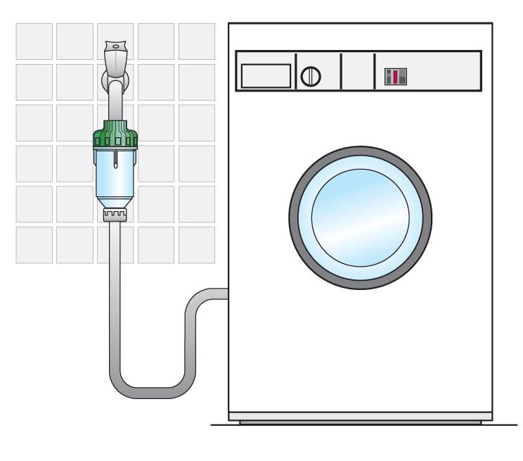Фильтр для стиральной машины: для чего нужен, какие бывают и как выбрать