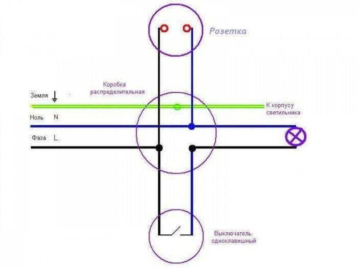 Как установить и подключить розетку: пошаговое руководство