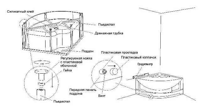 Сборка и установка душевых кабин самостоятельно: инструкция