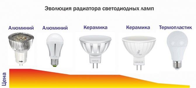 Как выбрать светодиодную лампу: правила и критерии выбора led лам. советы экспертов как правильно выбрать качественную лампу (95 фото)