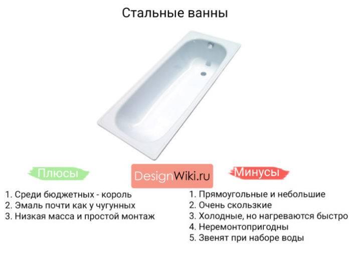 Какая ванна лучше: акриловая или стальная, отзывы о железной и металлической, чем отличается акрил и сталь, преимущества чугунной