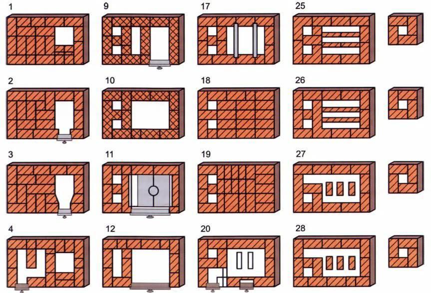Печи кузнецова своими руками — кладка по схемам порядовки