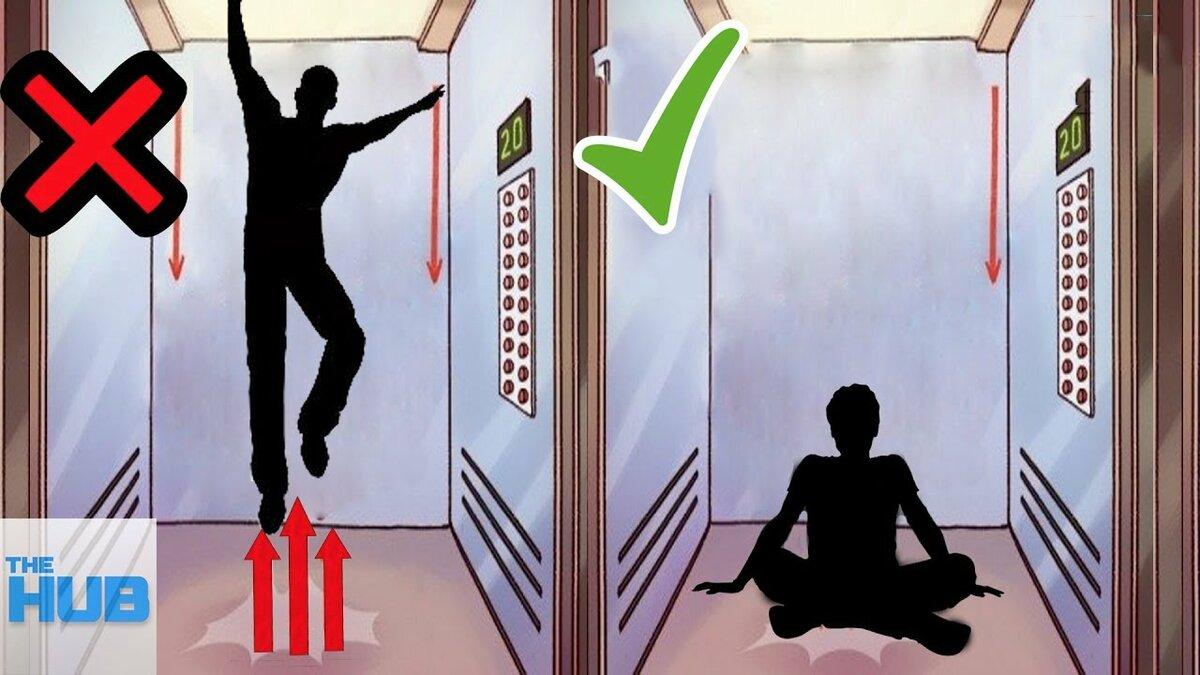 Как выжить в падающем лифте?