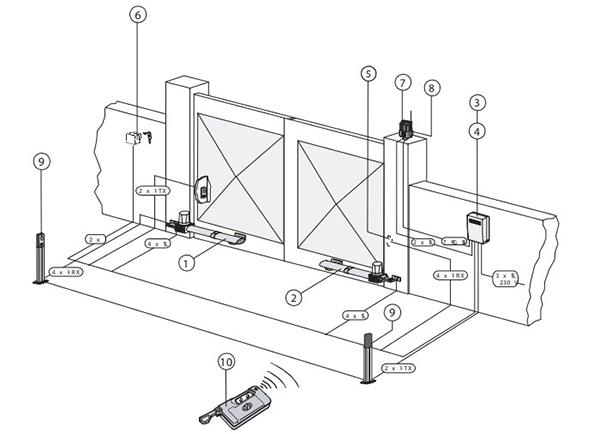 Установка ворот: монтаж универсальной системы управления, программирование автоматических раздвижных ограждений, установка столбов для распашных изделий