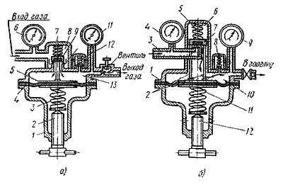 Редуктор газовый. устройство. принцип действия. схема работы. применение. настройка, регулировка давления.