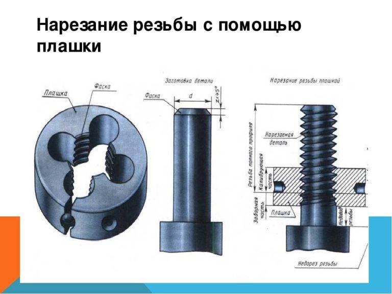 Как нарезать резьбу на трубе отопления и водопровода: плашка и почий инструмент