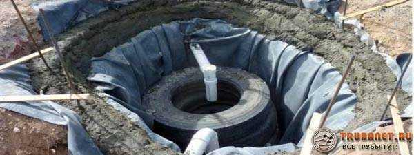 Выгребная яма из покрышек своими руками – экономный вариант дачной канализации