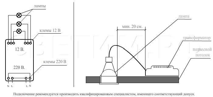 Трансформаторы, использующиеся с галогенными лампами