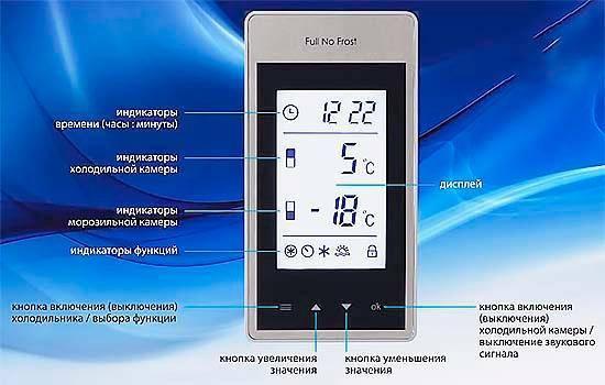 Нормы и стандарты температурного режима холодильника