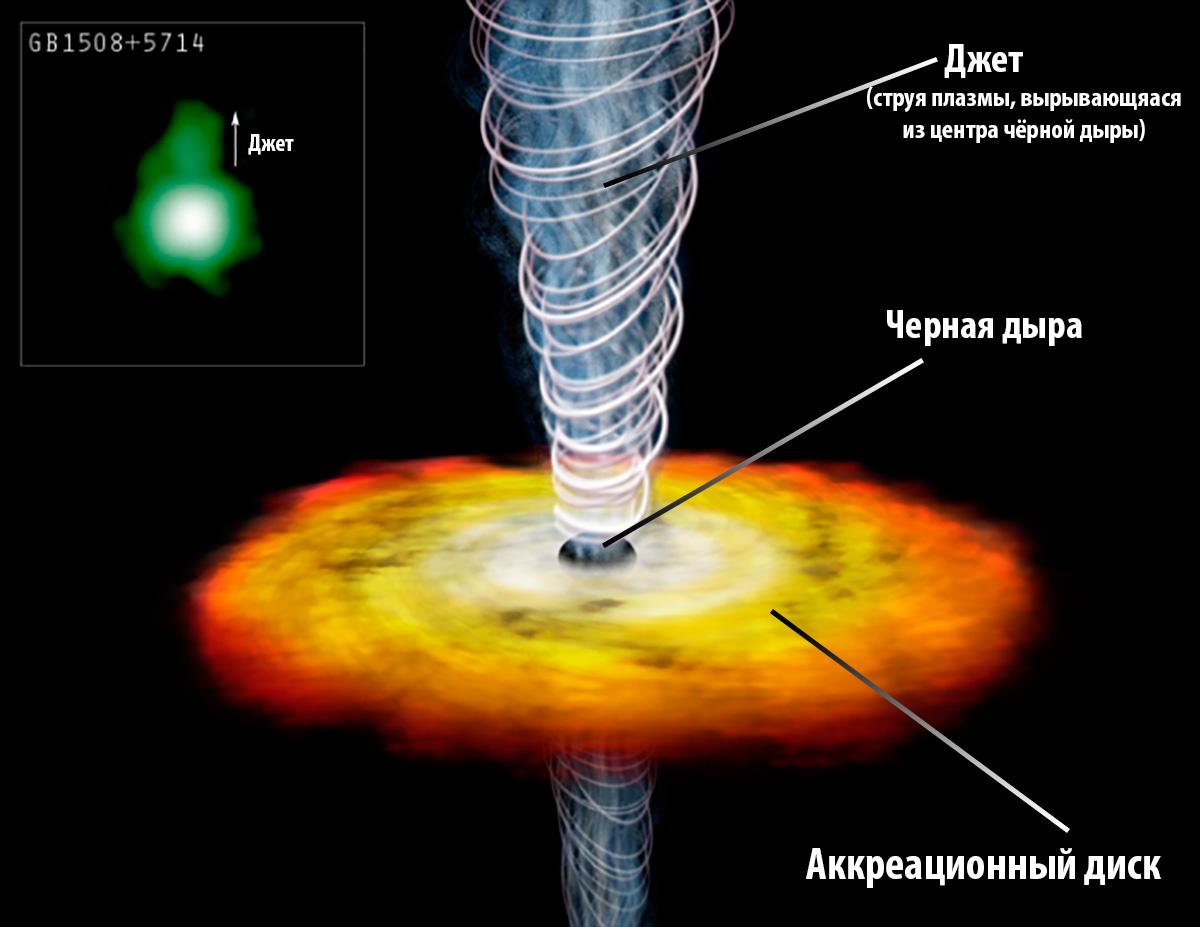 Что будет, если солнце превратится в чёрную дыру