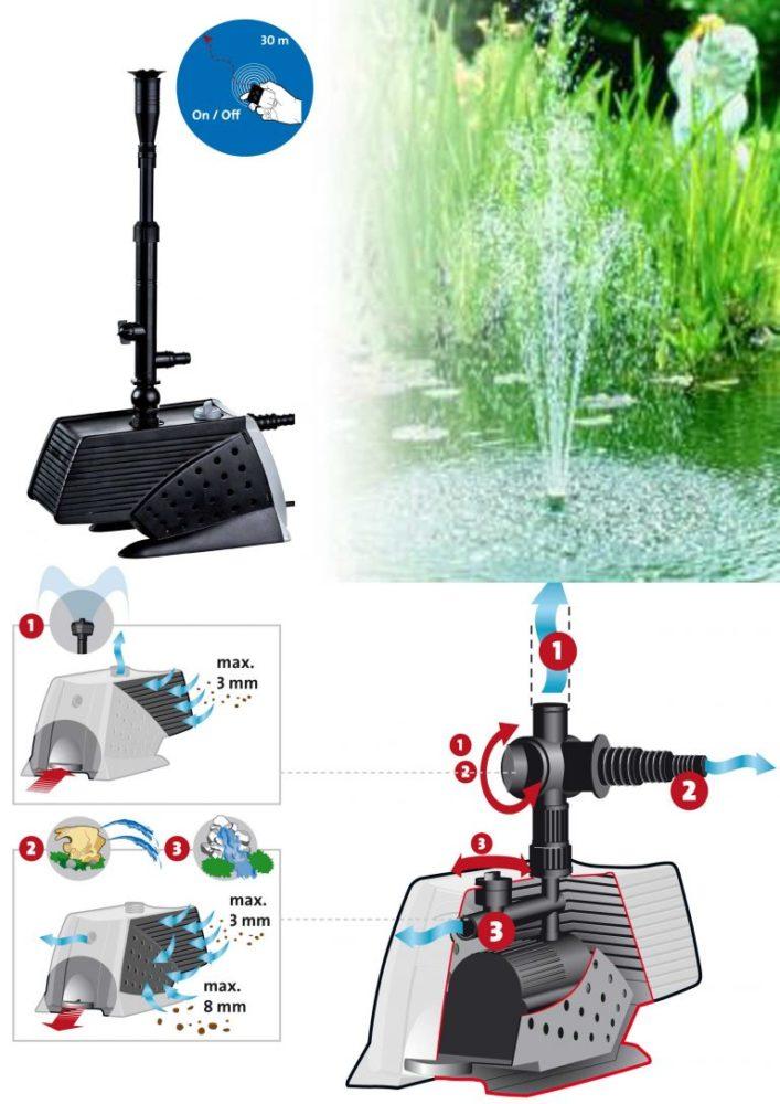 Выбираем насос для фонтана или водопада на дачу: основные критерии выбора, рейтинг лучших моделей, их плюсы и минусы, советы и рекомендации
