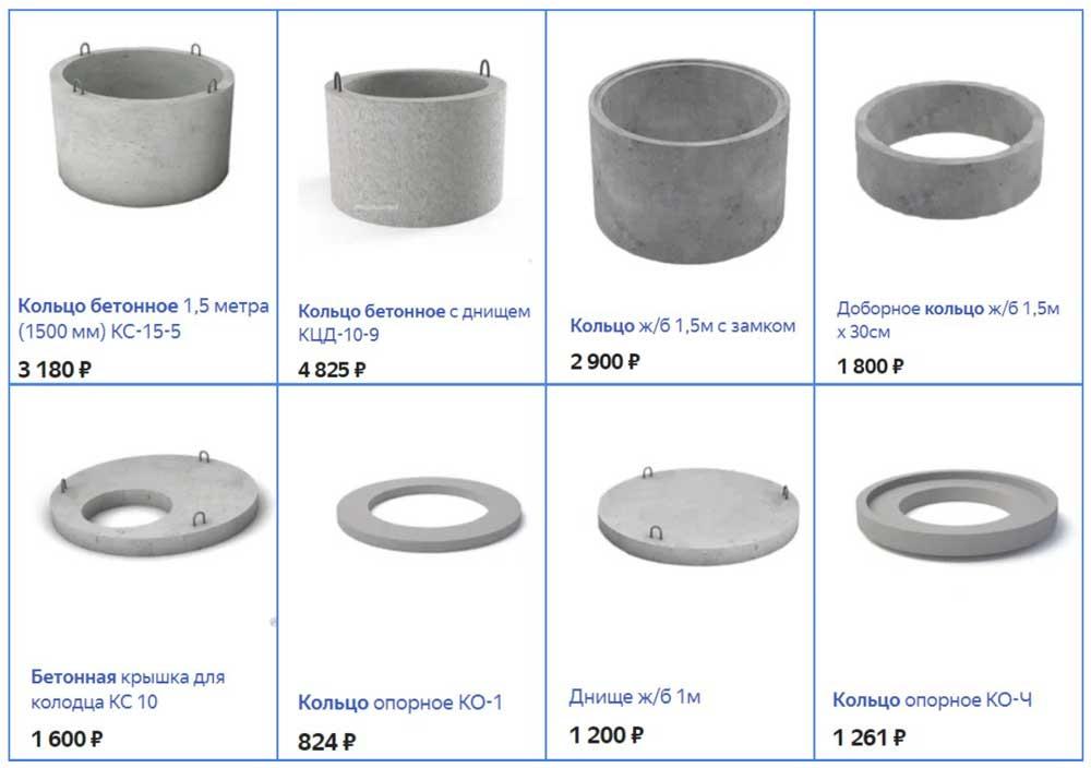 Колодезные жби-кольца: параметры и технические характеристики