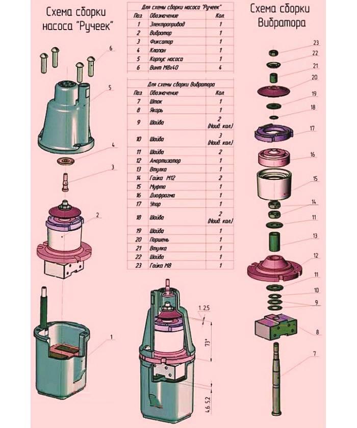 Ремонт вибрационого насоса малыш: устройство, частые поломки водолея, технология сборки своими руками