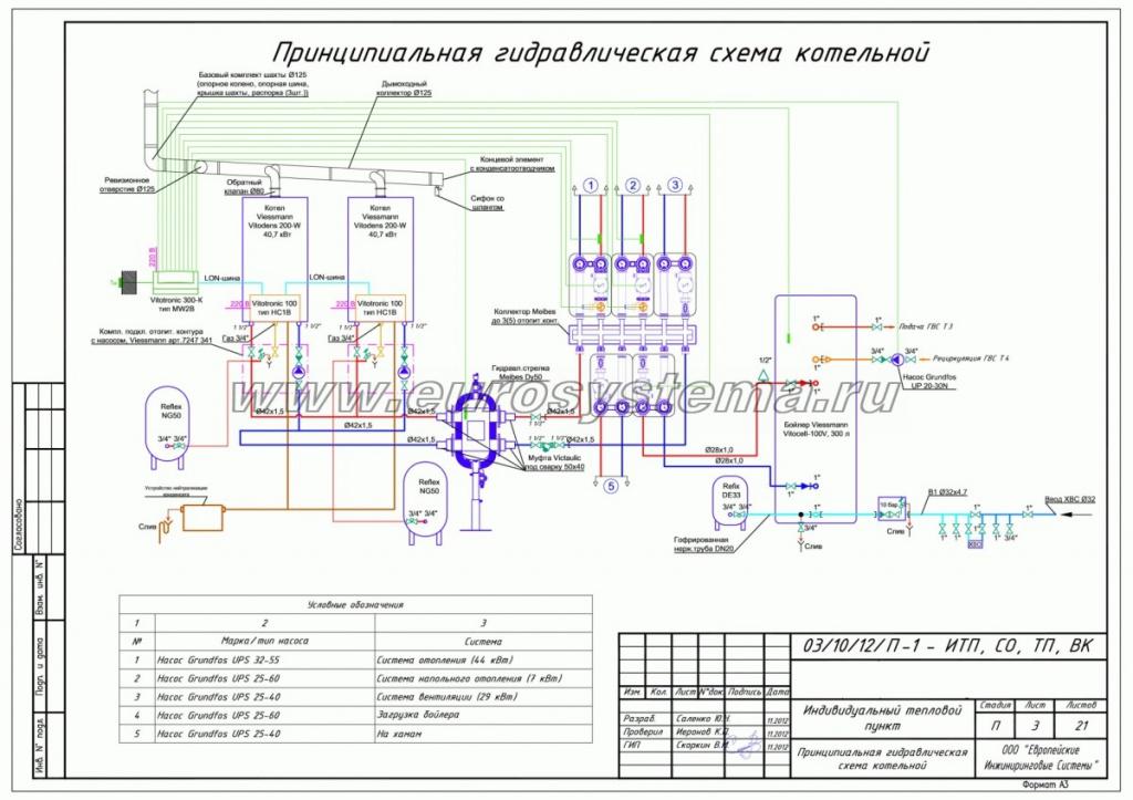 Принципиальная схема водогрейной котельной - tokzamer.ru