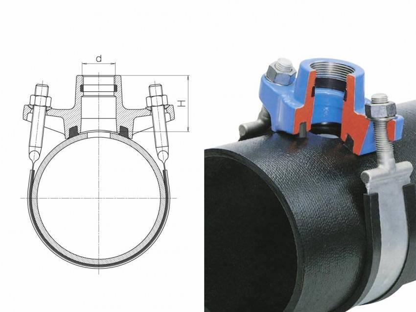 Врезка в трубу водопровода: как врезать тройник в трубопровод под давлением, как правильно врезаться в стальную, пластиковую, чугунную, полиэтиленовую трубу