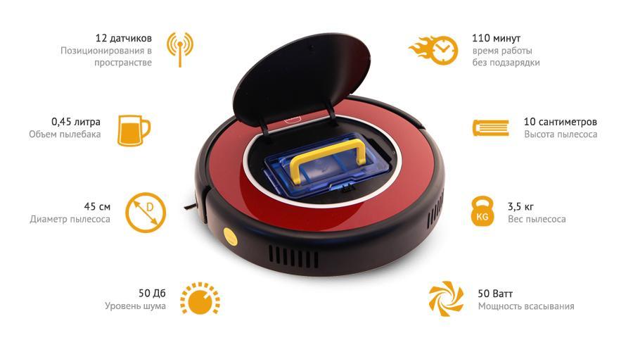 Обзор робота пылесоса panda i5: гибридный девайс с видеокамерой и wi-fi