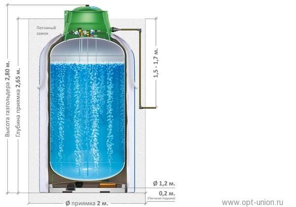 Аавтономное газоснабжение - f.a.q. о котлах и отоплении