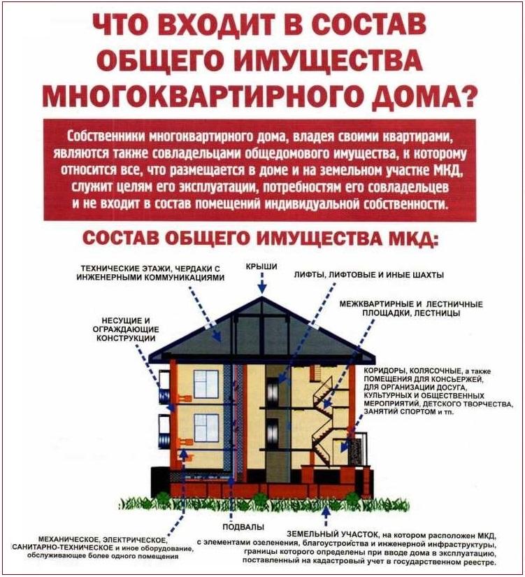 Как отключить газ в квартире: отказ и возникающие проблемы, подключение электроплиты