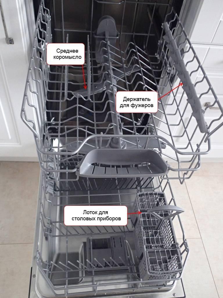 Как правильно загружать посуду в посудомоечную машину — ценные рекомендации