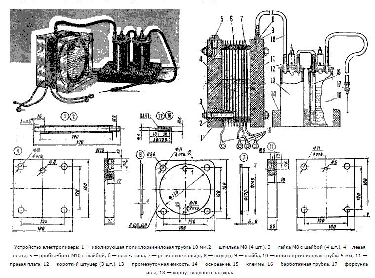 Использование водородного генератора для отопления частного дома